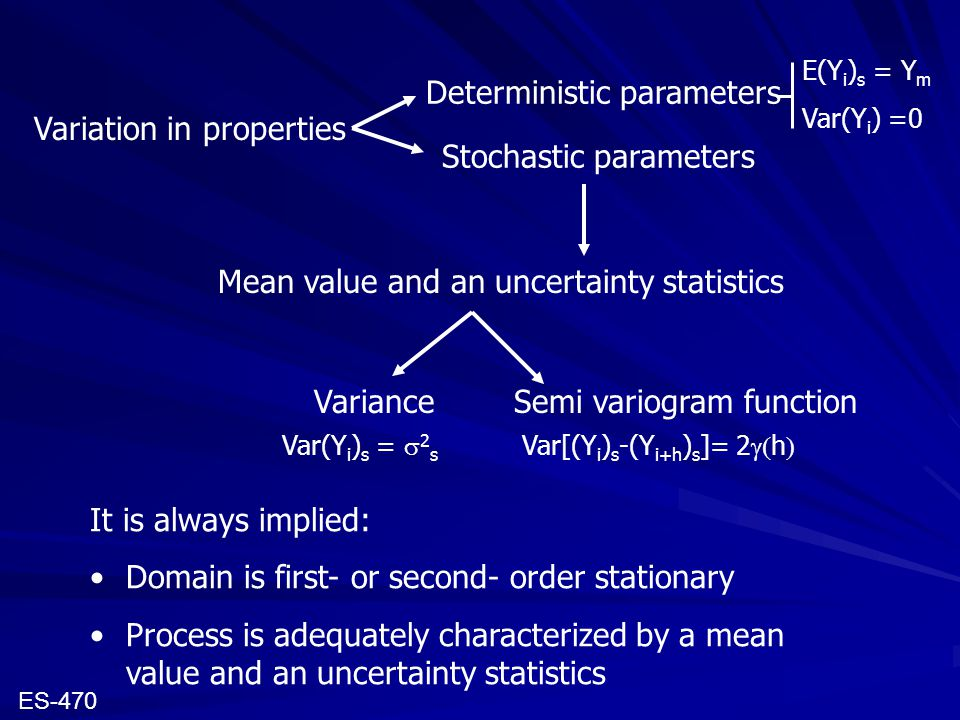 Variation in properties Deterministic parameters Stochastic parameters Mean value and an uncertainty statistics VarianceSemi variogram function It is