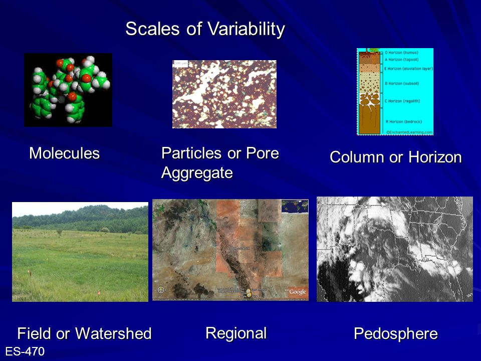 Scales of Variability Regional Molecules Particles or Pore Aggregate Column or Horizon Field or Watershed Pedosphere ES-470