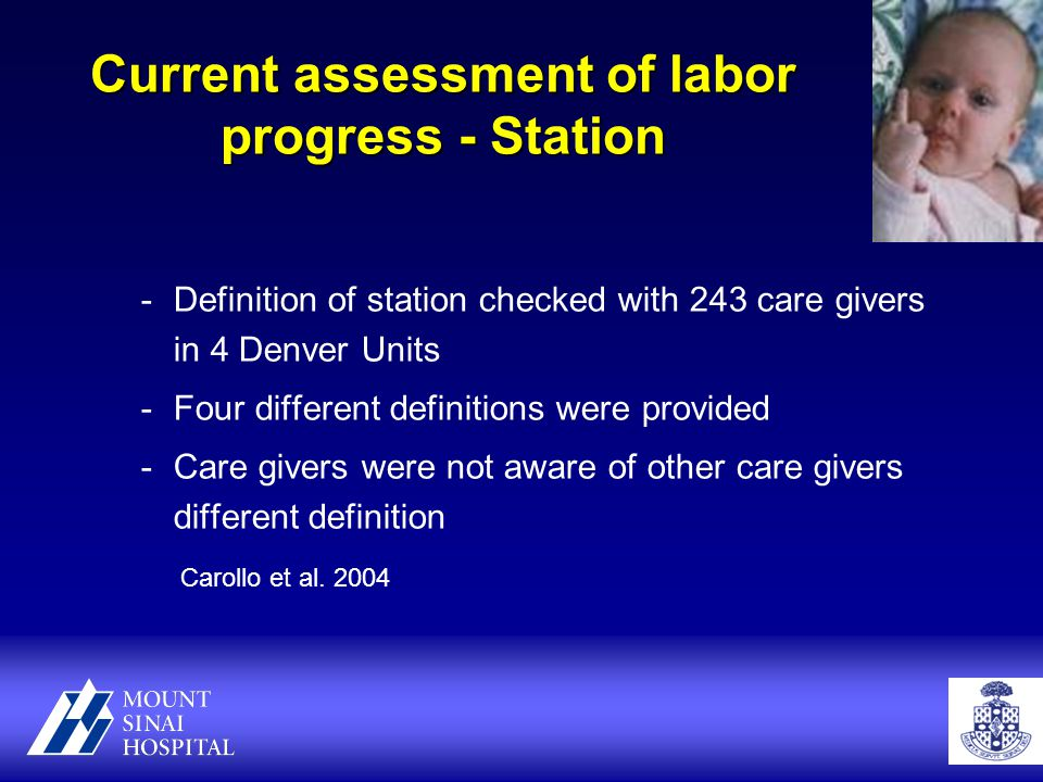 Current assessment of labor progress - Station -Definition of station checked with 243 care givers in 4 Denver Units -Four different definitions were provided -Care givers were not aware of other care givers different definition Carollo et al.