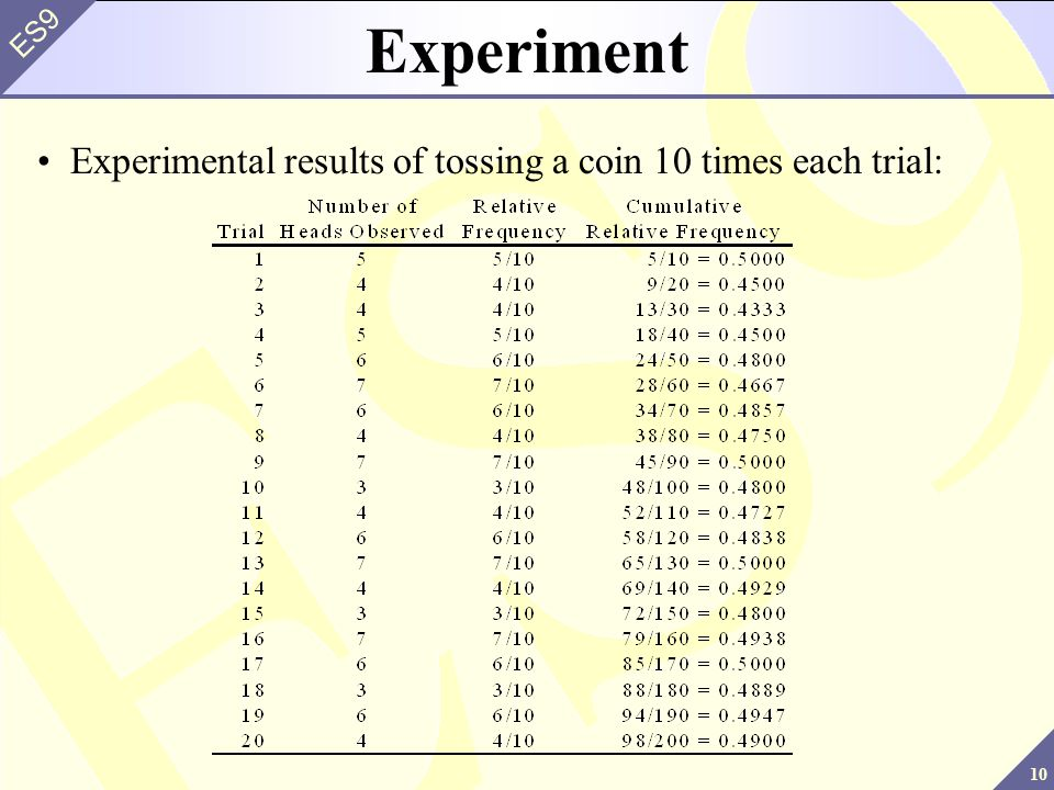 10 ES9 Experiment Experimental results of tossing a coin 10 times each trial: