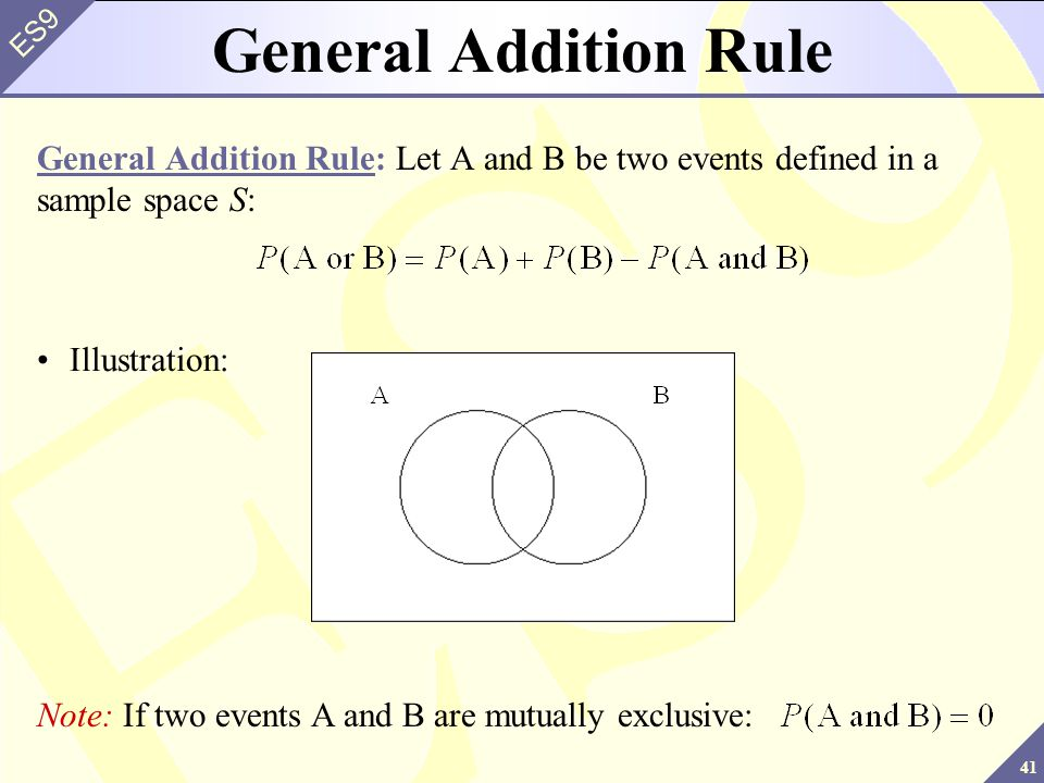 41 ES9 General Addition Rule General Addition Rule: Let A and B be two events defined in a sample space S: Illustration: Note: If two events A and B are mutually exclusive: