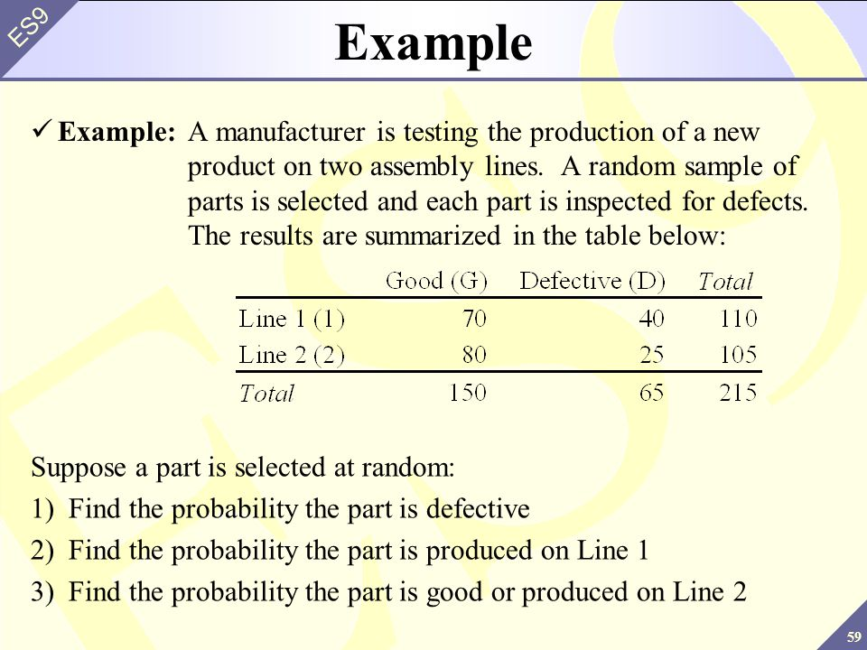 59 ES9 Example Example:A manufacturer is testing the production of a new product on two assembly lines.