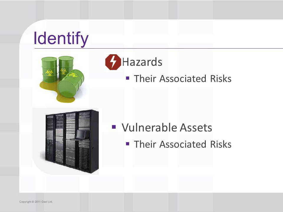  Hazards  Their Associated Risks  Vulnerable Assets  Their Associated Risks Identify