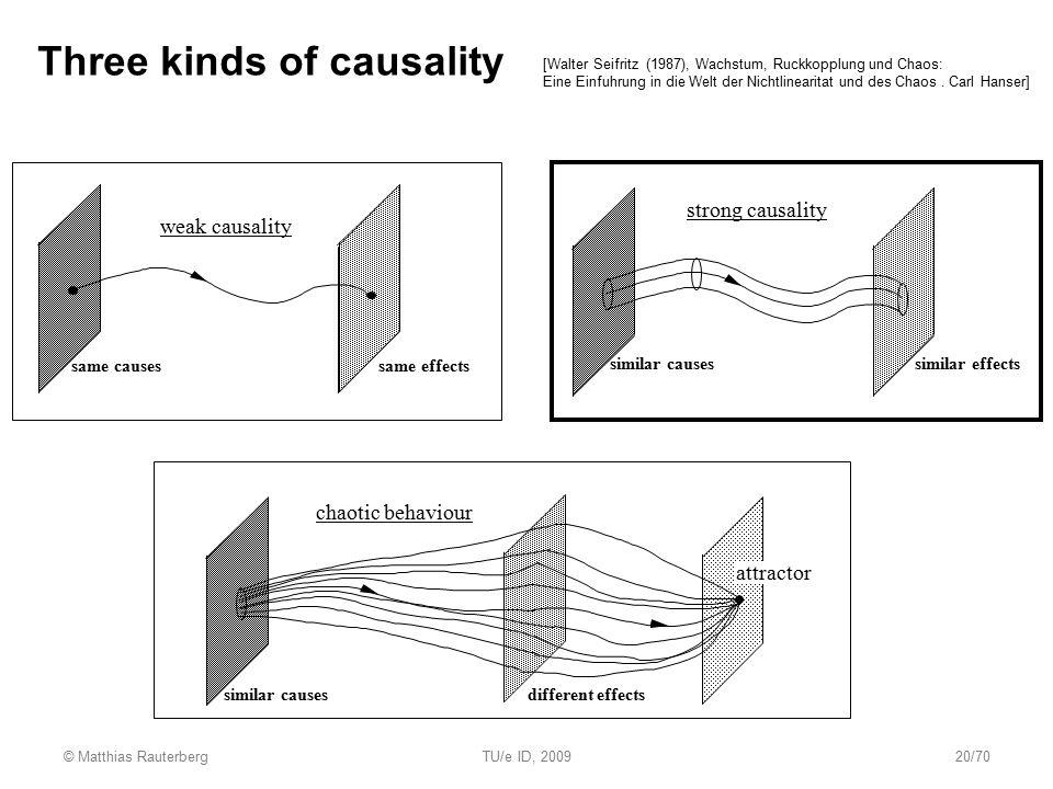 Three kinds of causality [Walter Seifritz (1987), Wachstum, Ruckkopplung und Chaos: Eine Einfuhrung in die Welt der Nichtlinearitat und des Chaos.