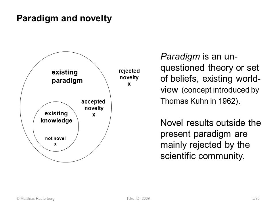 Paradigm and novelty Paradigm is an un- questioned theory or set of beliefs, existing world- view (concept introduced by Thomas Kuhn in 1962). Novel r
