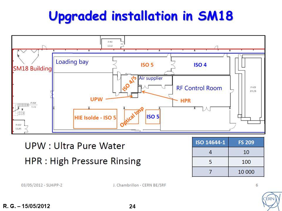 R. G. – 15/05/2012 24 Upgraded installation in SM18