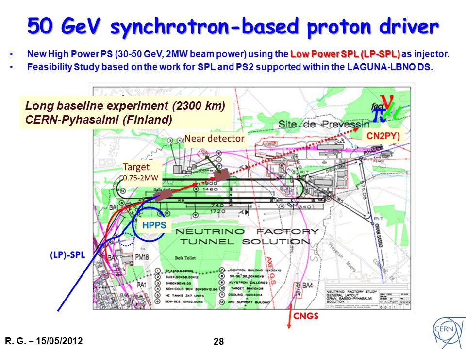 R. G. – 15/05/2012 28 Low Power SPL (LP-SPL)New High Power PS (30-50 GeV, 2MW beam power) using the Low Power SPL (LP-SPL) as injector. Feasibility St