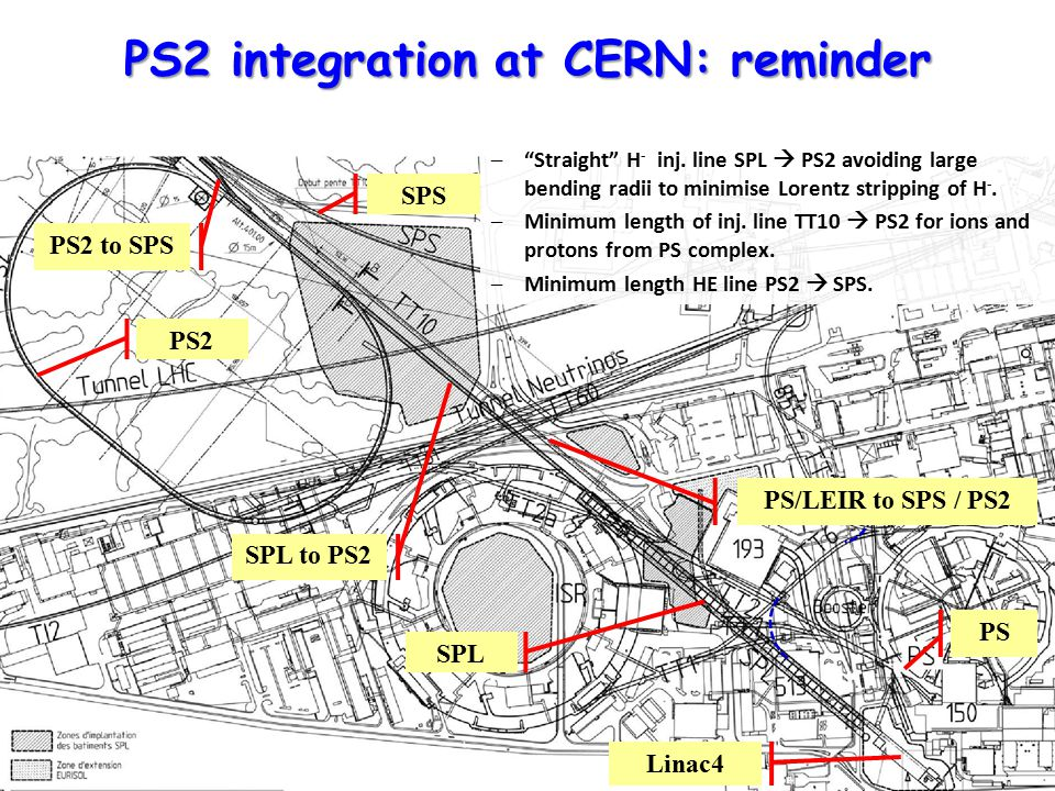 R. G. – 15/05/2012 30 PS2 integration at CERN: reminder 30PAC 2009 VancouverPS2 Design Optimization, M.Benedikt PS2 SPL Linac4 SPL to PS2 PS PS/LEIR t
