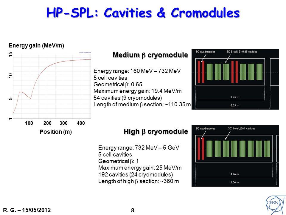 R. G. – 15/05/2012 8 Medium  cryomodule High  cryomodule Energy range: 160 MeV – 732 MeV 5 cell cavities Geometrical  : 0.65 Maximum energy gain: 1