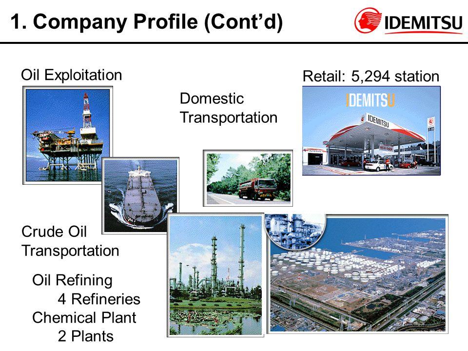 Oil Exploitation Crude Oil Transportation Oil Refining 4 Refineries Chemical Plant 2 Plants Domestic Transportation Retail: 5,294 station 1. Company P