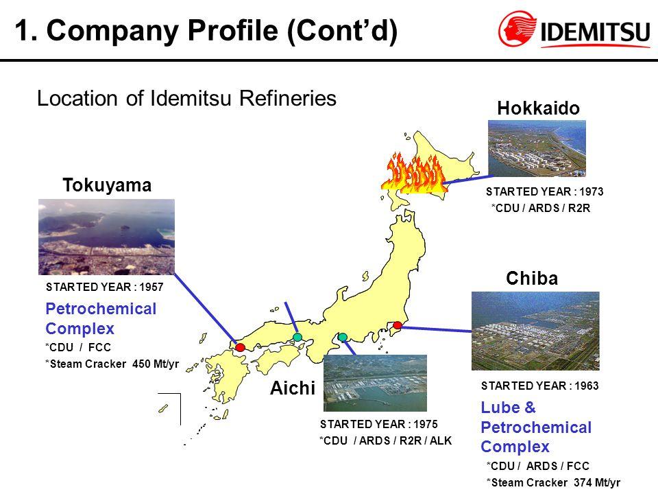 Aichi Tokuyama Hokkaido Chiba STARTED YEAR : 1957 Petrochemical Complex *CDU / FCC *Steam Cracker 450 Mt/yr STARTED YEAR : 1975 *CDU / ARDS / R2R / AL