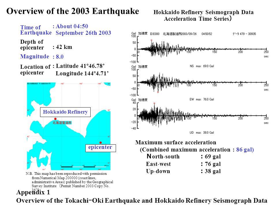 Appendix 1 Overview of the Tokachi ー Oki Earthquake and Hokkaido Refinery Seismograph Data Overview of the 2003 Earthquake Hokkaido Refinery Seismogra
