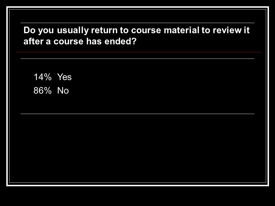 Do you usually return to course material to review it after a course has ended 14%Yes 86%No