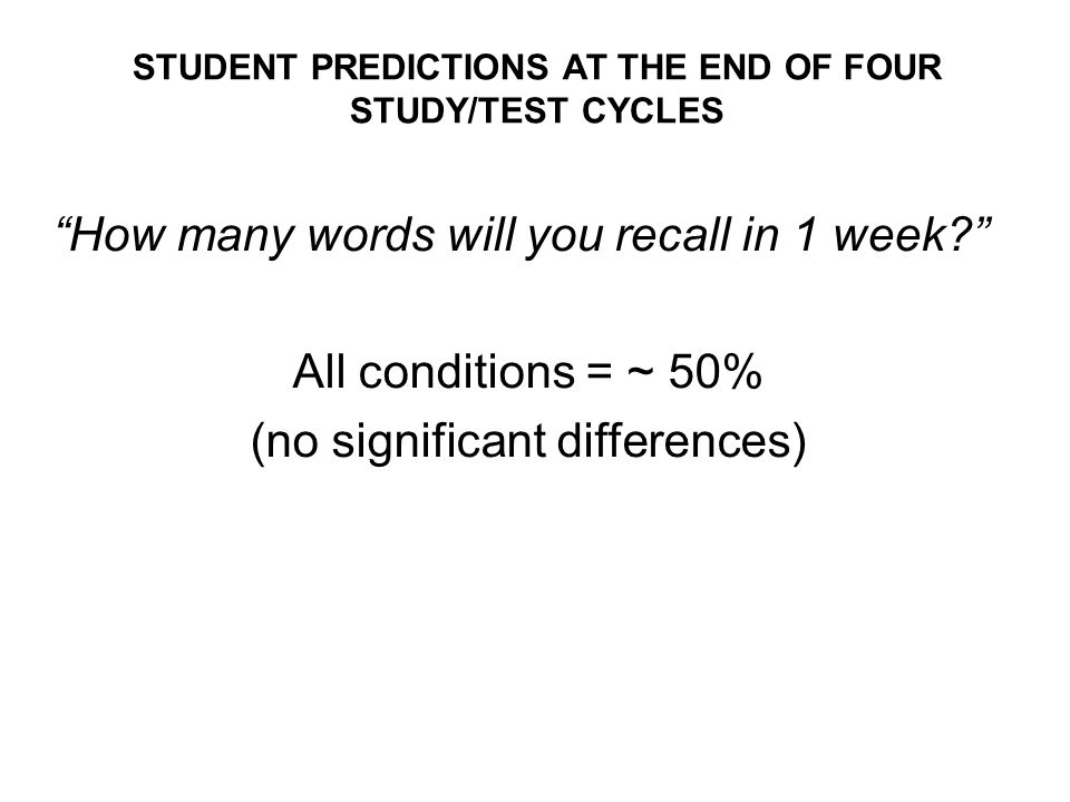 "STUDENT PREDICTIONS AT THE END OF FOUR STUDY/TEST CYCLES ""How many words will you recall in 1 week?"" All conditions = ~ 50% (no significant difference"