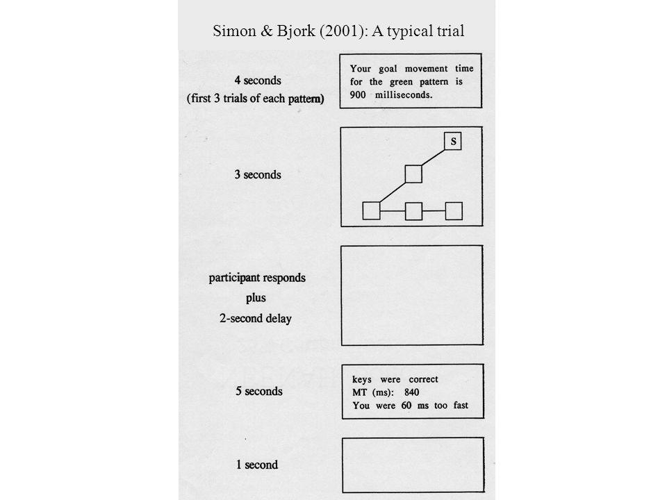 Simon & Bjork (2001): A typical trial