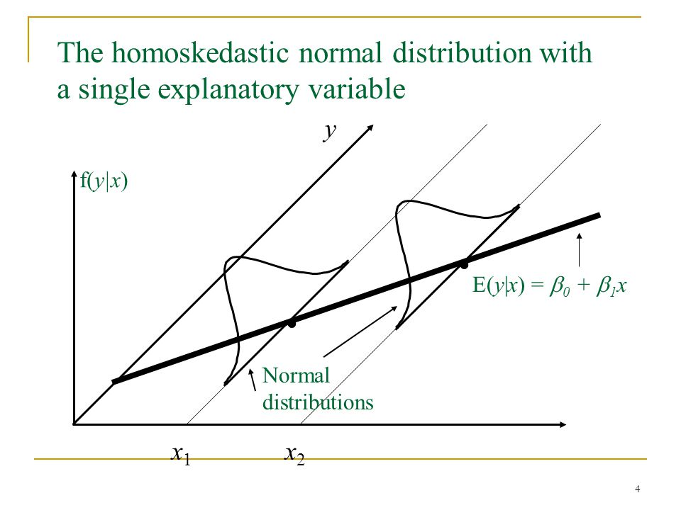 4.. x1x1 x2x2 The homoskedastic normal distribution with a single explanatory variable E(y|x) =  0 +  1 x y f(y|x) Normal distributions