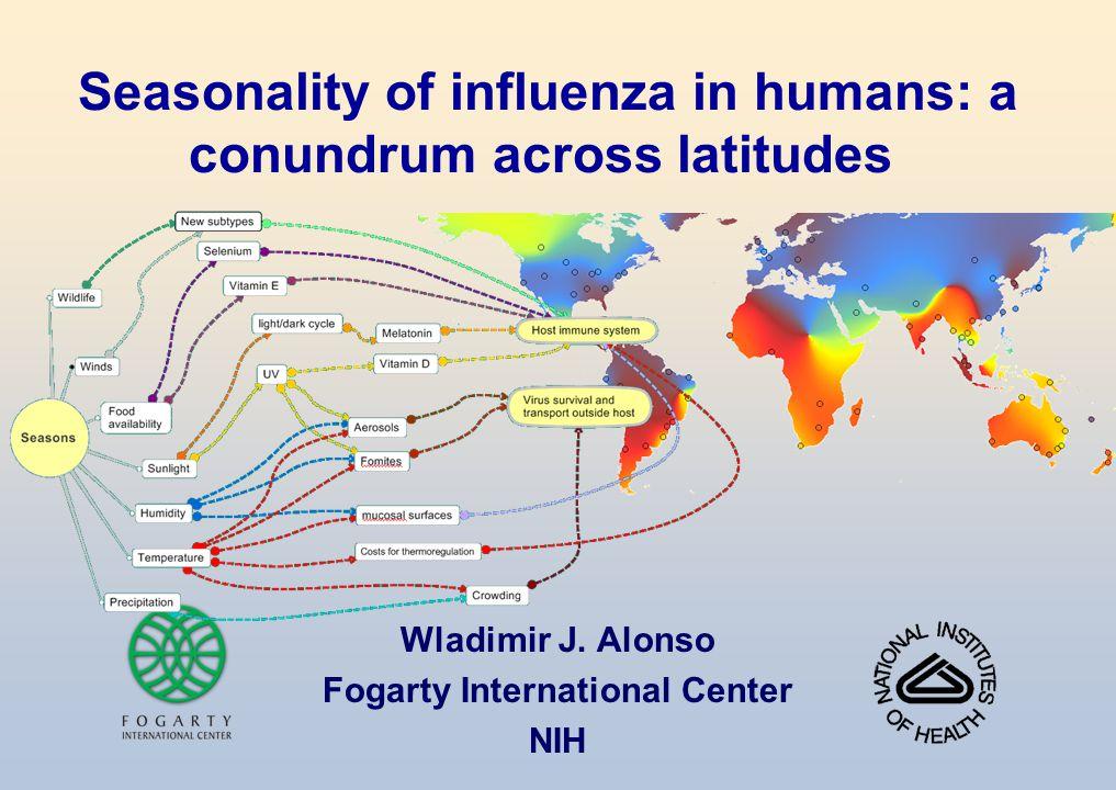 Seasonality of influenza in humans: a conundrum across latitudes Wladimir J.