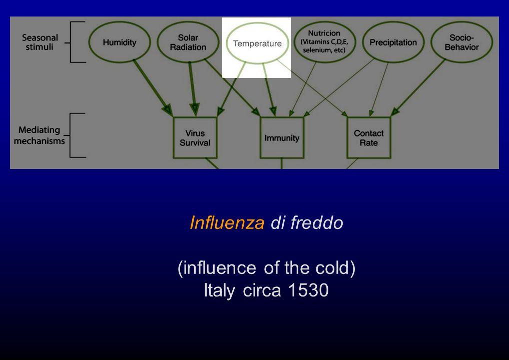 Influenza di freddo (influence of the cold) Italy circa 1530