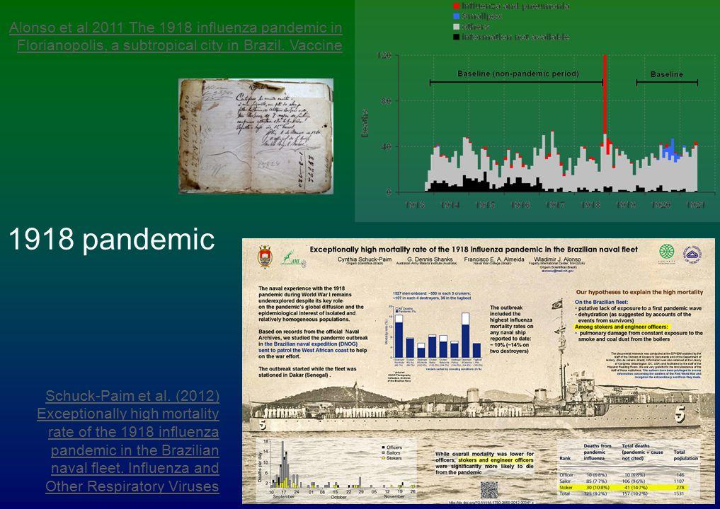 Alonso et al 2011 The 1918 influenza pandemic in Florianopolis, a subtropical city in Brazil. Vaccine 1918 pandemic Schuck-Paim et al. (2012) Exceptio