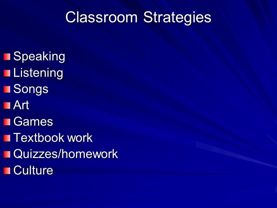 Homework = Tarea Usually 10-15 minutes.
