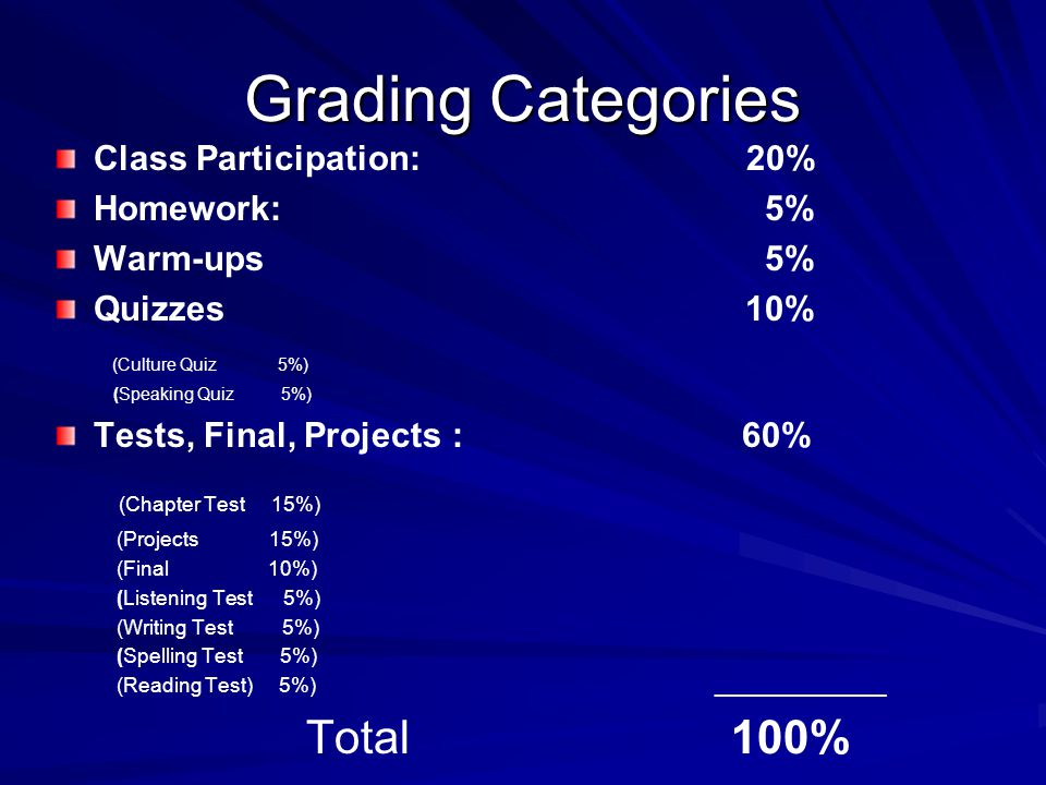 Grading Categories Class Participation: 20% Homework: 5% Warm-ups 5% Quizzes 10% (Culture Quiz 5%) (Speaking Quiz 5%) Tests, Final, Projects : 60% (Chapter Test 15%) (Projects 15%) (Final 10%) (Listening Test 5%) (Writing Test 5%) (Spelling Test 5%) (Reading Test) 5%) _______________ Total 100%