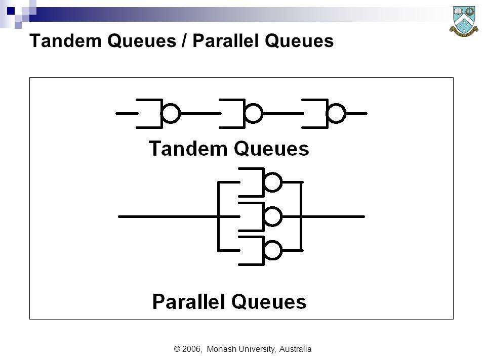 © 2006, Monash University, Australia Tandem Queues / Parallel Queues
