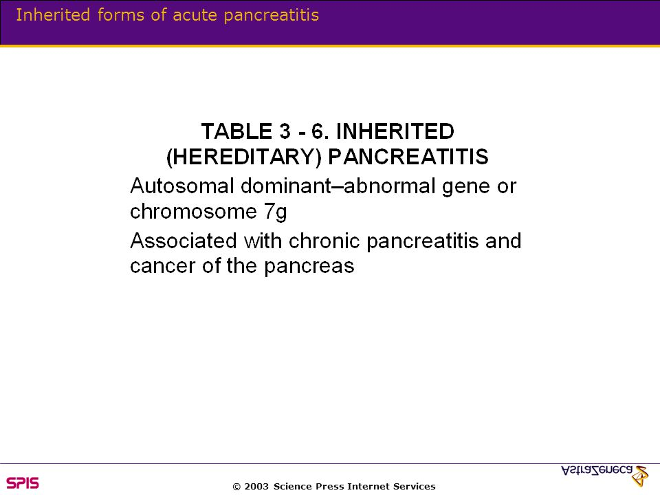 © 2003 Science Press Internet Services Inherited forms of acute pancreatitis