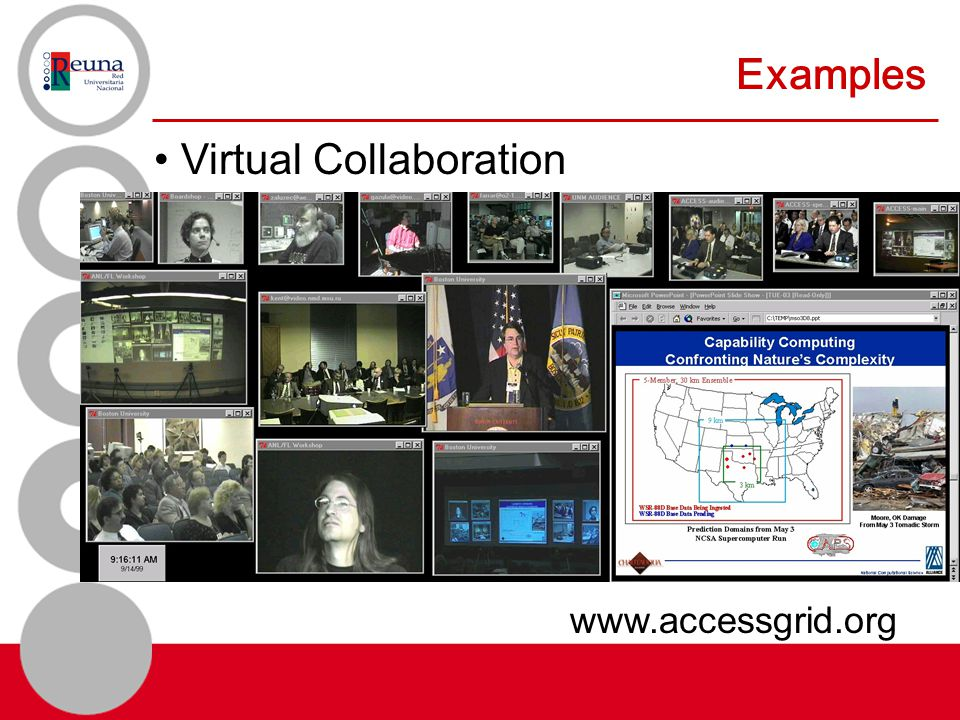 Examples Virtual Collaboration www.accessgrid.org