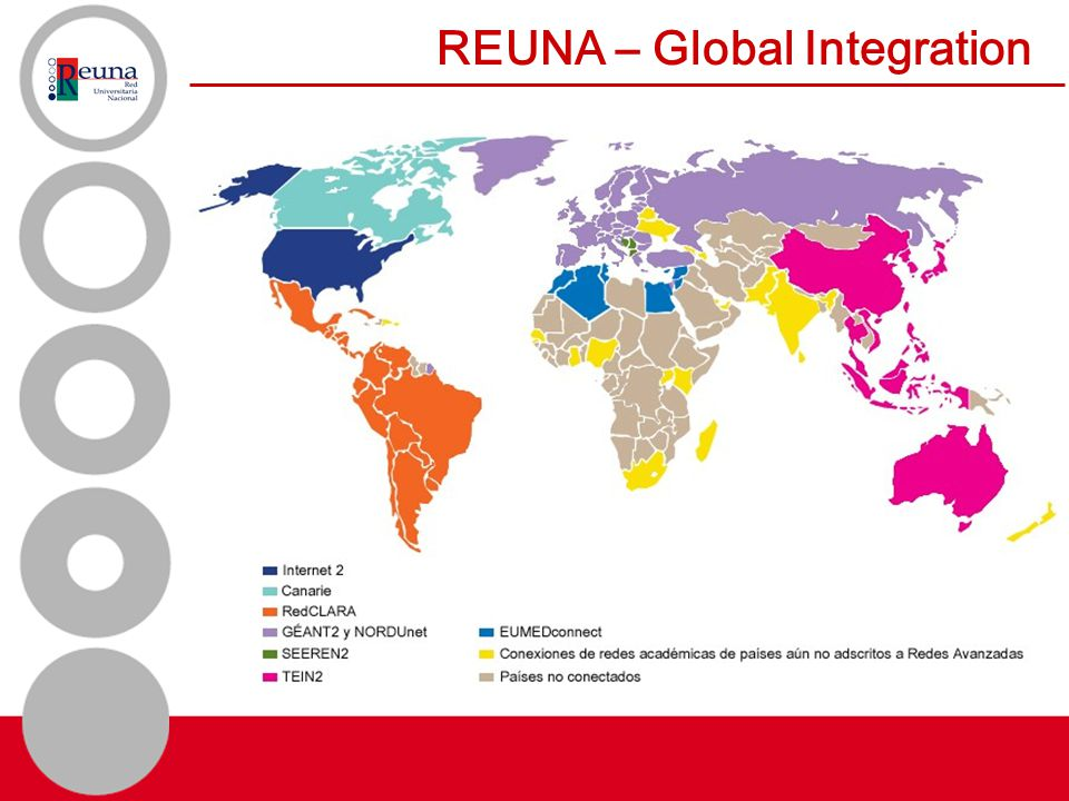 REUNA – Global Integration