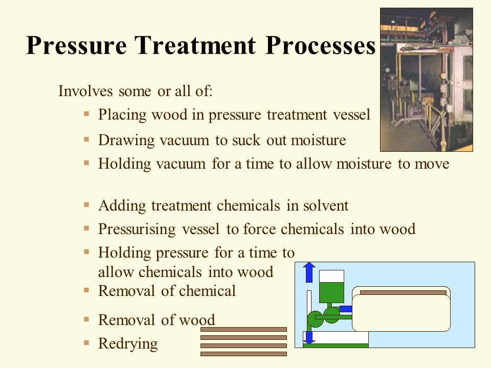Pressure Treatment Processes  Drawing vacuum to suck out moisture  Holding vacuum for a time to allow moisture to move  Adding treatment chemicals in solvent  Pressurising vessel to force chemicals into wood  Holding pressure for a time to allow chemicals into wood Involves some or all of:  Placing wood in pressure treatment vessel  Removal of chemical  Removal of wood  Redrying