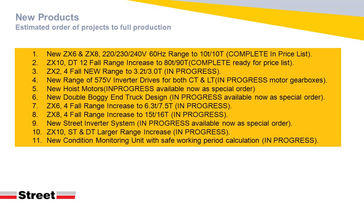 New Products Estimated order of projects to full production 1.New ZX6 & ZX8, 220/230/240V 60Hz Range to 10t/10T (COMPLETE In Price List). 2.ZX10, DT 1