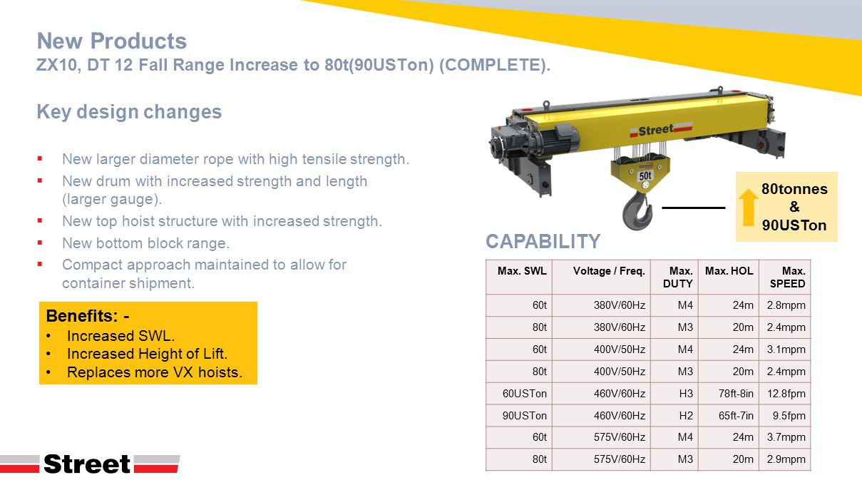 New Products ZX10, DT 12 Fall Range Increase to 80t(90USTon) (COMPLETE). Key design changes  New larger diameter rope with high tensile strength.  N