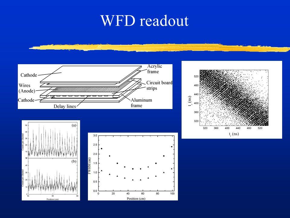 WFD readout