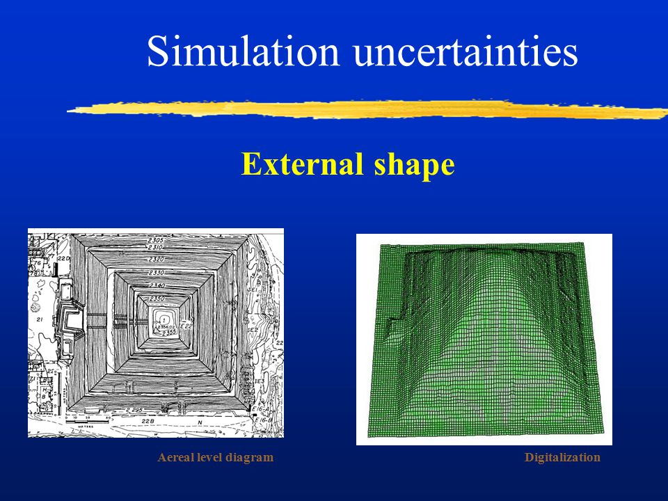 Simulation uncertainties Aereal level diagramDigitalization External shape