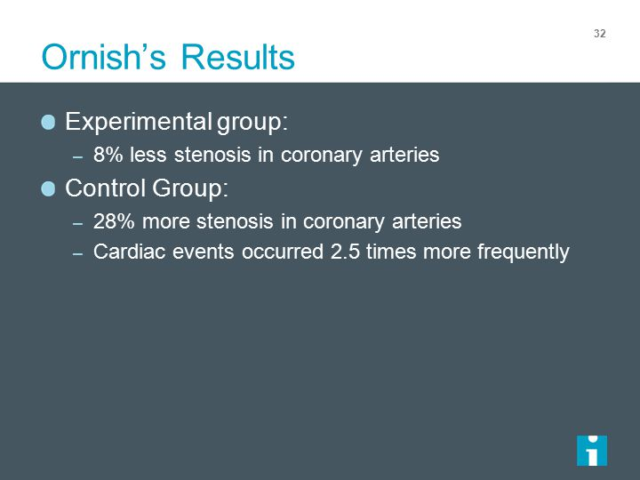 Ornish's Results 32 Experimental group: – 8% less stenosis in coronary arteries Control Group: – 28% more stenosis in coronary arteries – Cardiac events occurred 2.5 times more frequently