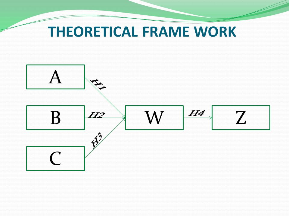 THEORETICAL FRAME WORK ZBW A C