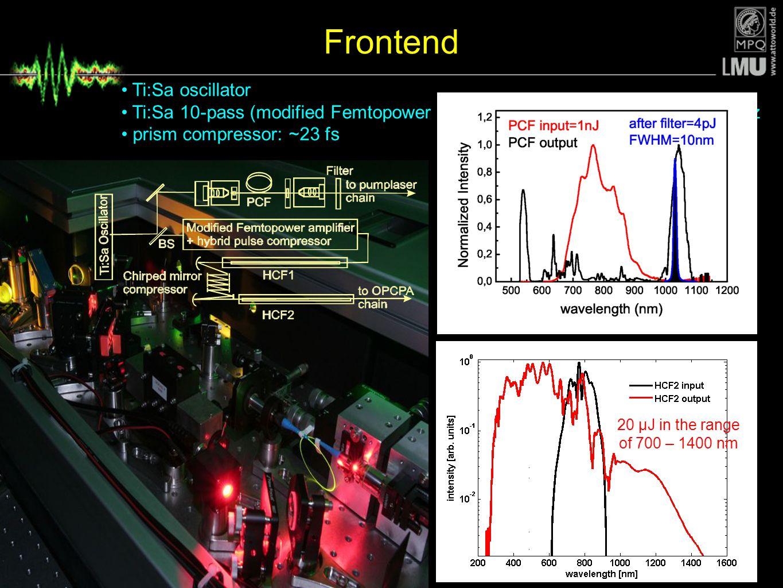 Frontend Ti:Sa oscillator Ti:Sa 10-pass (modified Femtopower CompactPro): up to 2 mJ, 60 nm, 1 kHz prism compressor: ~23 fs 20 μJ in the range of 700