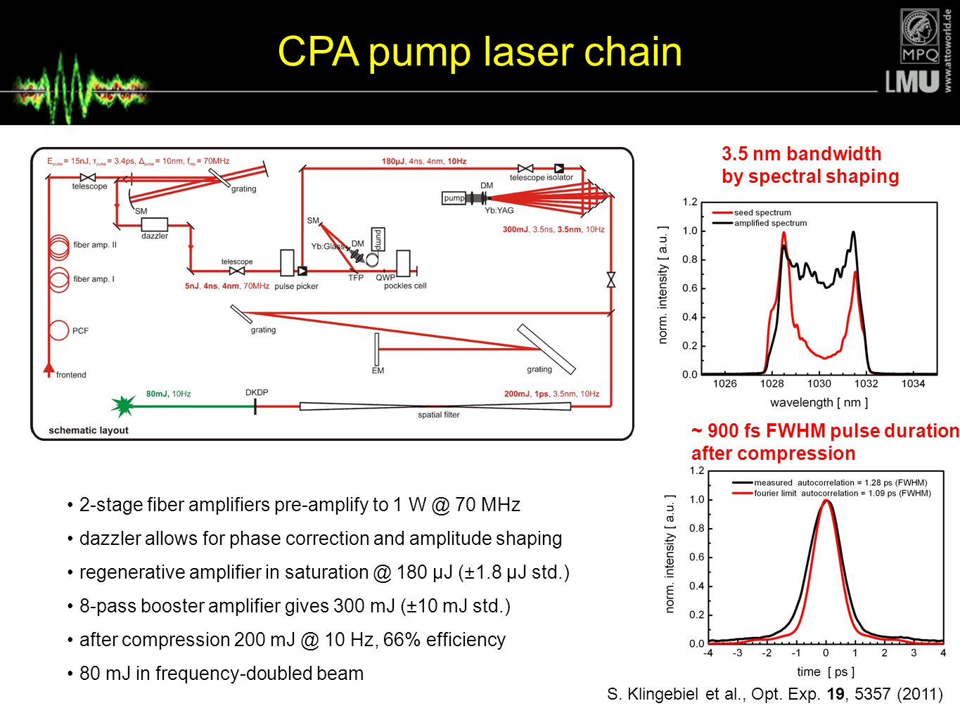 CPA pump laser chain 2-stage fiber amplifiers pre-amplify to 1 W @ 70 MHz dazzler allows for phase correction and amplitude shaping regenerative ampli