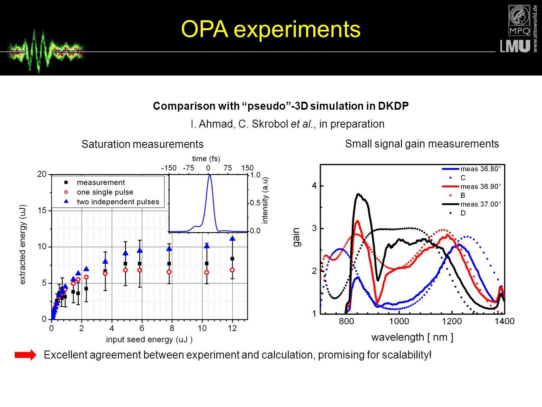 "OPA experiments Comparison with ""pseudo""-3D simulation in DKDP Saturation measurements I. Ahmad, C. Skrobol et al., in preparation Excellent agreement"