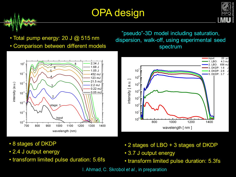 """OPA design Total pump energy: 20 J @ 515 nm Comparison between different models I. Ahmad, C. Skrobol et al., in preparation """"pseudo""""-3D model includin"""