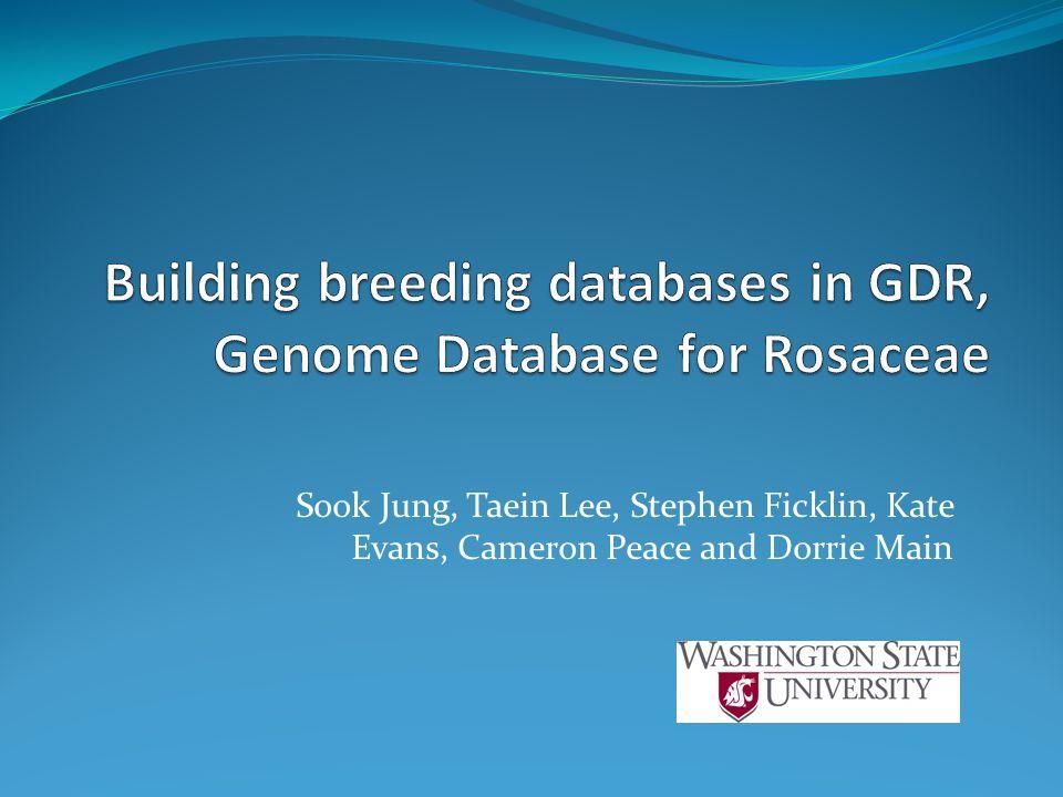 12 Genotypic Data Search