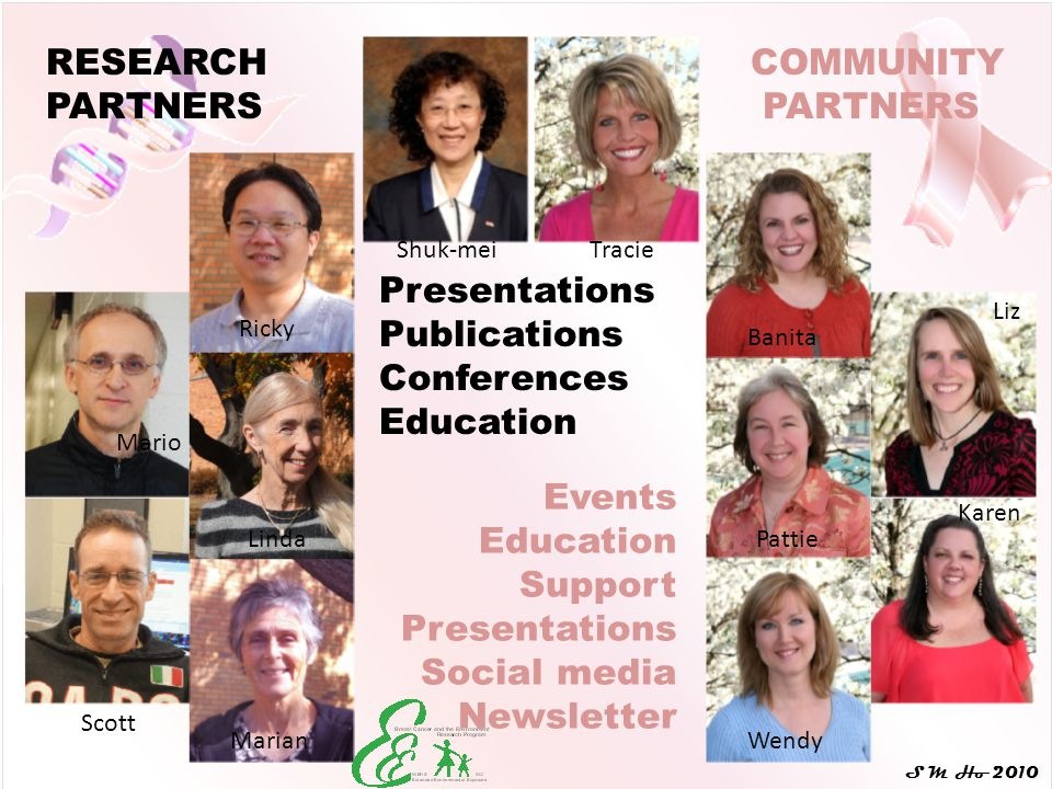Presentations Publications Conferences Education Events Education Support Presentations Social media Newsletter COMMUNITY PARTNERS RESEARCH PARTNERS B