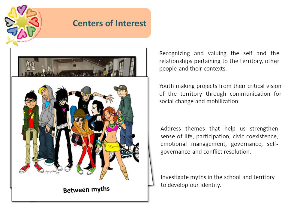 Centers of Interest Recognizing and valuing the self and the relationships pertaining to the territory, other people and their contexts. Youth making