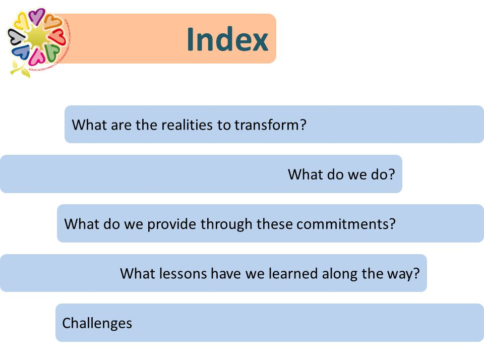 Index What are the realities to transform? What do we do? What do we provide through these commitments? What lessons have we learned along the way? Ch