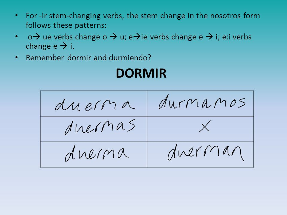 For -ir stem-changing verbs, the stem change in the nosotros form follows these patterns: o  ue verbs change o  u; e  ie verbs change e  i; e:i verbs change e  i.