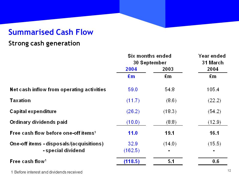 12 Summarised Cash Flow Strong cash generation 1 Before interest and dividends received 1 1