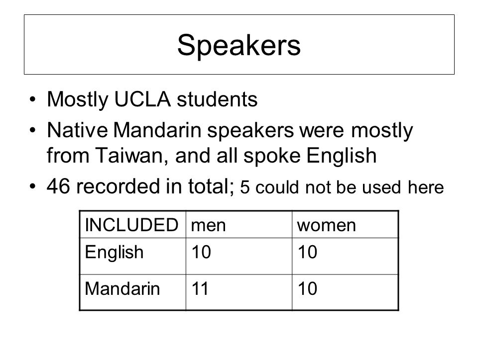 Speakers Mostly UCLA students Native Mandarin speakers were mostly from Taiwan, and all spoke English 46 recorded in total; 5 could not be used here INCLUDEDmenwomen English10 Mandarin1110