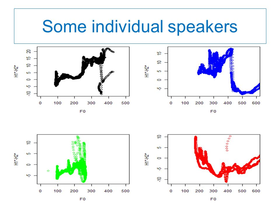 Some individual speakers