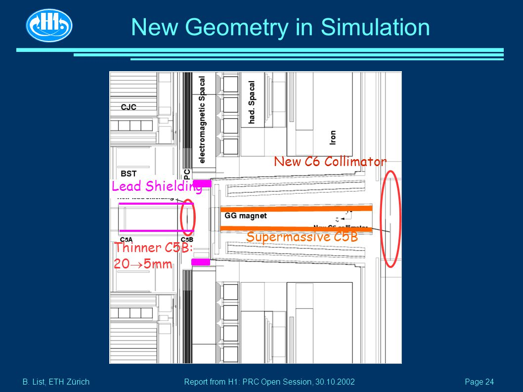 B. List, ETH Zürich Page 24 Report from H1: PRC Open Session, 30.10.2002 New Geometry in Simulation Thinner C5B: 20  5mm Lead Shielding New C6 Collim