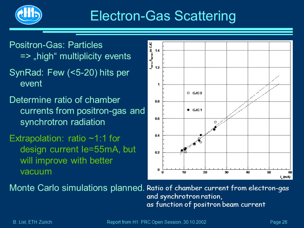 "B. List, ETH Zürich Page 26 Report from H1: PRC Open Session, 30.10.2002 Electron-Gas Scattering Positron-Gas: Particles => ""high"" multiplicity events"
